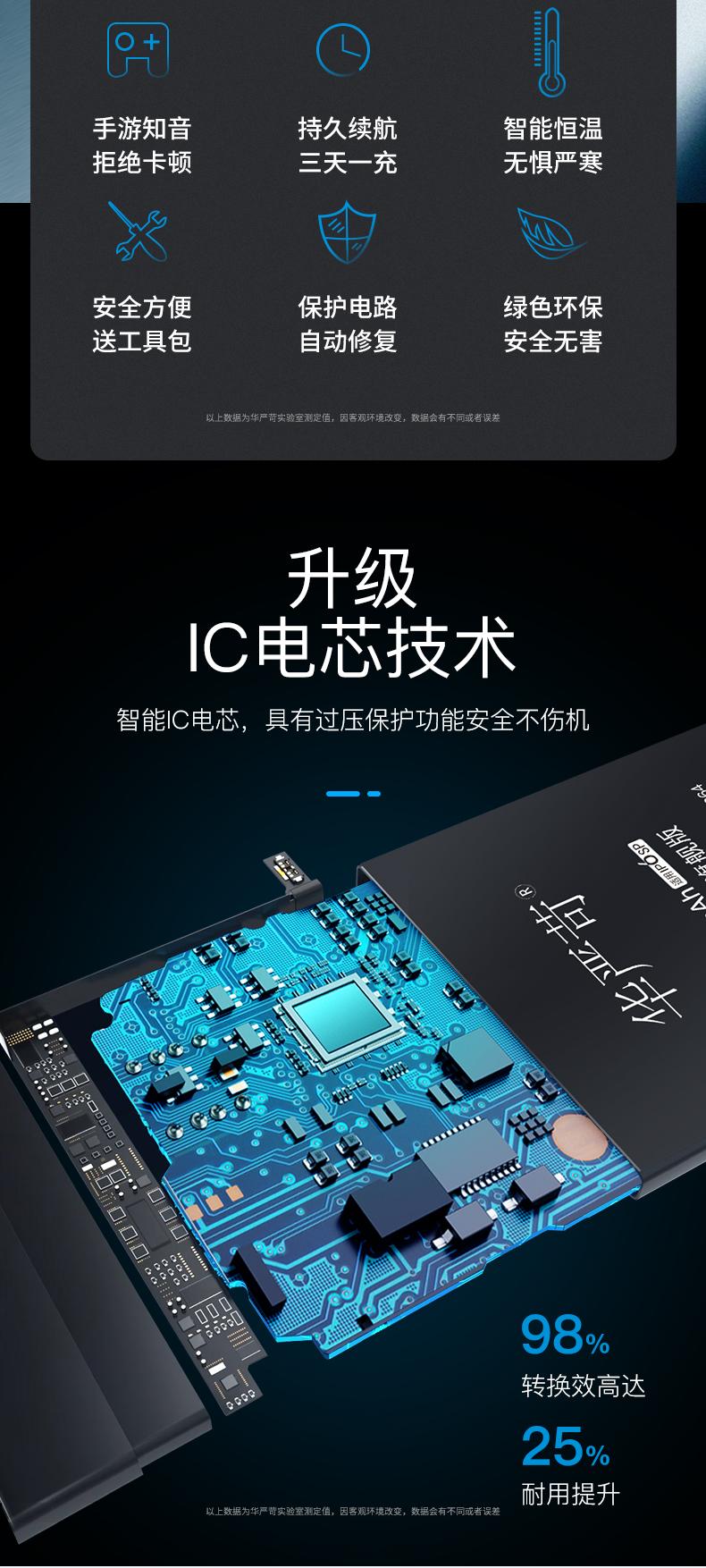 华严苛 苹果 全系列 多20%高容量电池 2990mAh 实测电池更耐用 图21