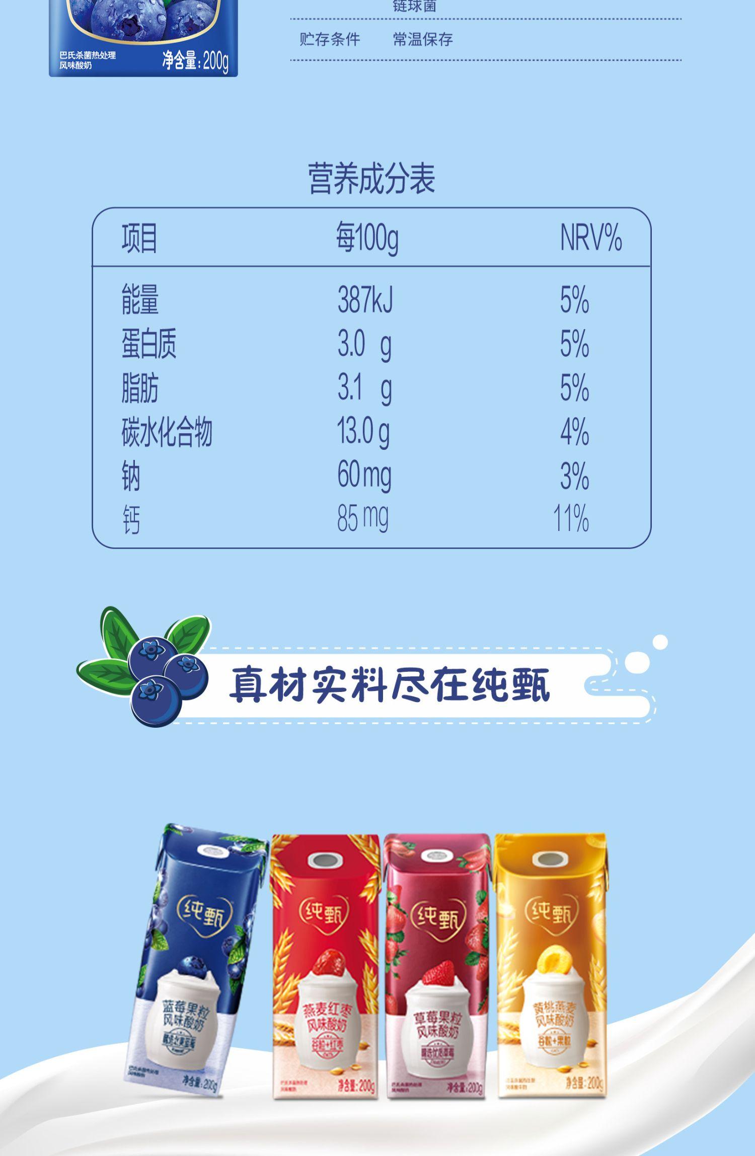 【纯甄】蓝莓草莓风味酸奶200g*20盒