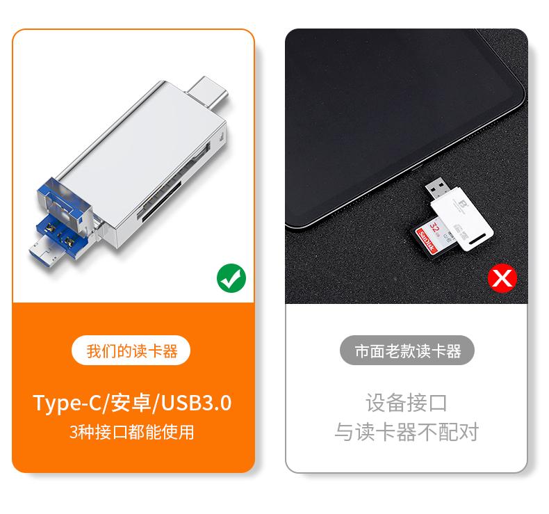 中國代購|中國批發-ibuy99|读卡器三合一高速USB转接头相机卡大sd内存卡小型tf转换手机接口typec适用于华为电脑OPPO…