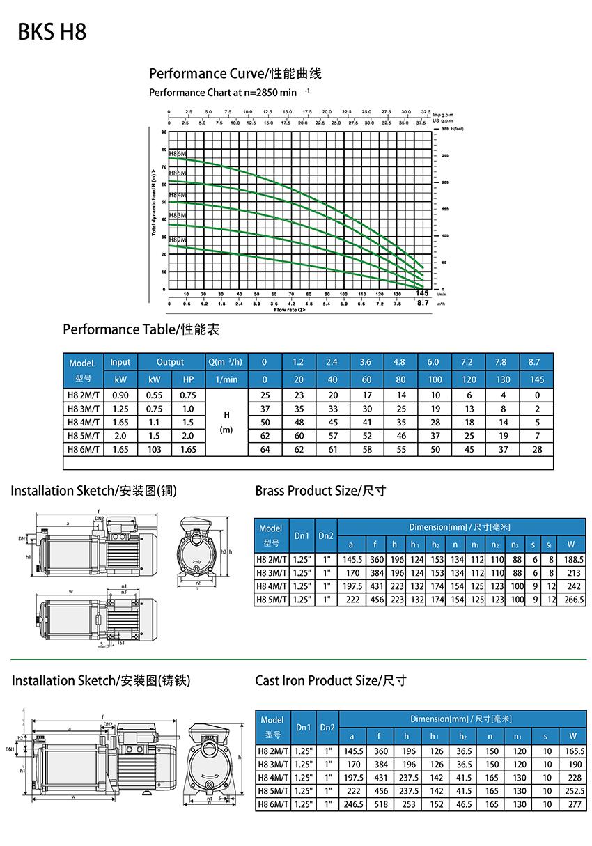 家用全铜变频<a href=https://www.burks.cn/cn/product/BKN-booster-pump.html target='_blank'>增压泵</a>