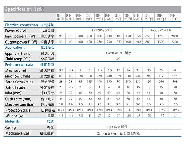 循环泵选型参数图表