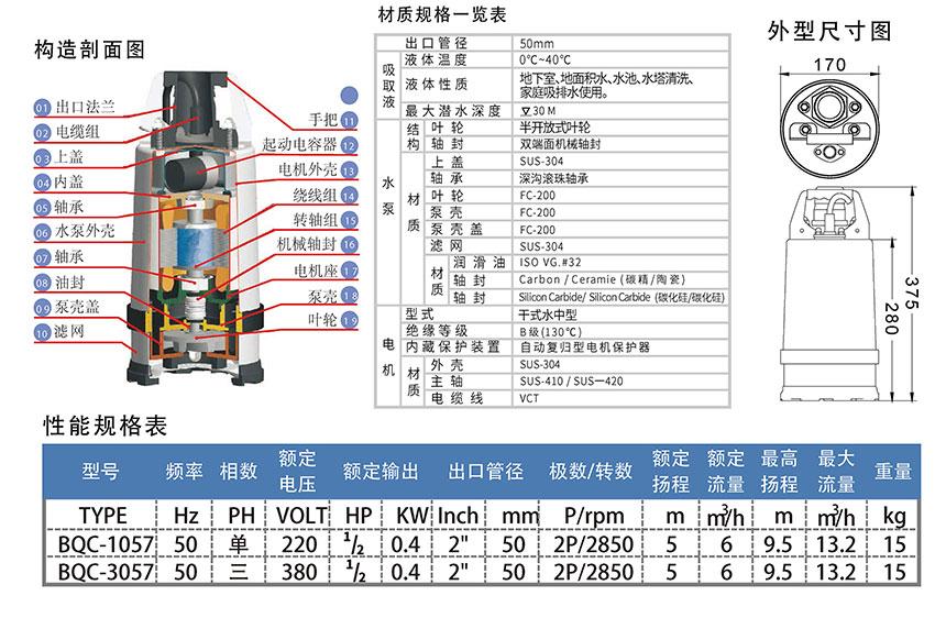 低吸水式<a href=https://www.burks.cn/cn/product/BW-Sewage-pump.html target='_blank'>污水泵</a> 低液位<a href=https://www.burks.cn/cn/product/Sewage-pump.html target='_blank'>排污泵</a> 进口超低水位潜水泵 外形尺寸图及选型参数表