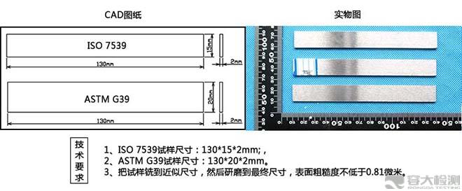 SSC-四点弯曲 ISO 7539和ASTM G39制样CAD图纸及实物图