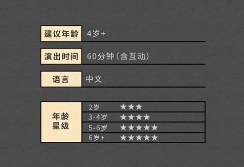 2021中英荷合作形体特技故事剧场《开天辟地之斗水》-杭州站