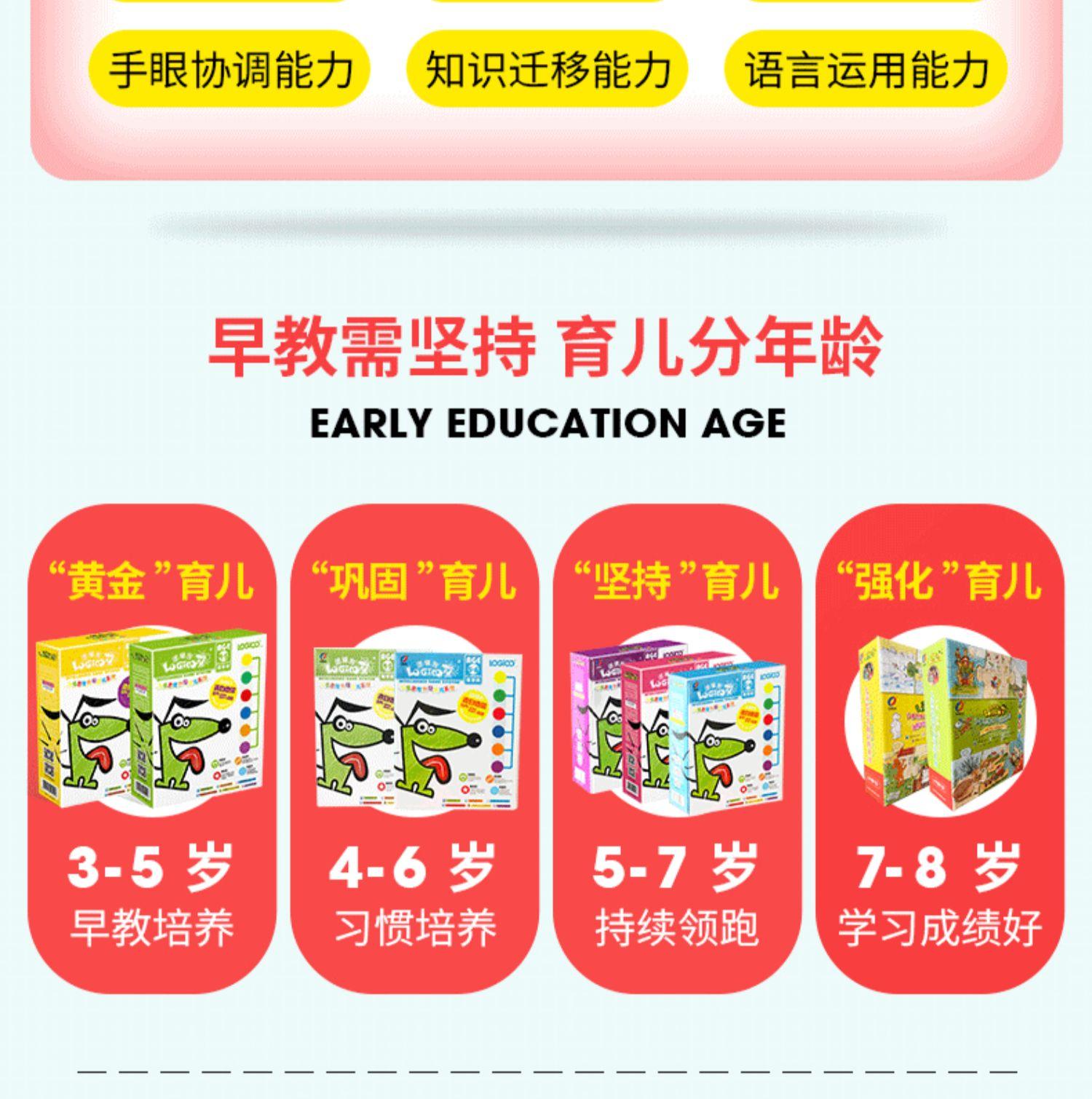 【女王节预售】逻辑狗 3-7岁幼儿园家庭版早教益智玩具思维训练商品详情图