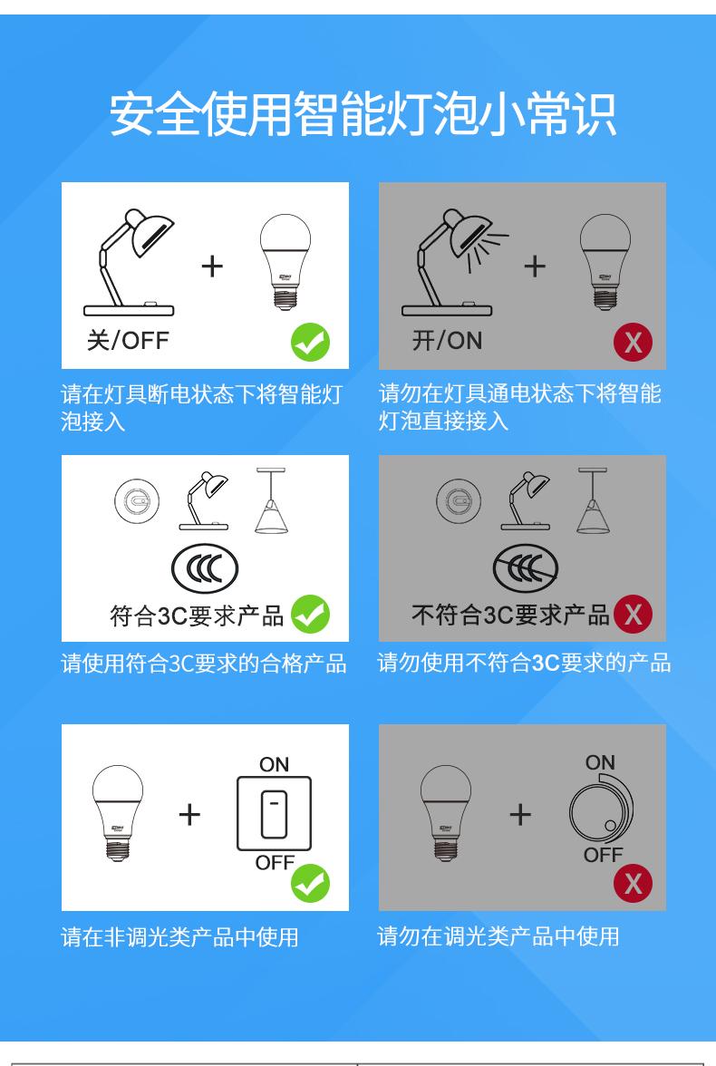 得邦照明智能灯泡已接入米家小米小爱音箱控制螺口光源详细照片