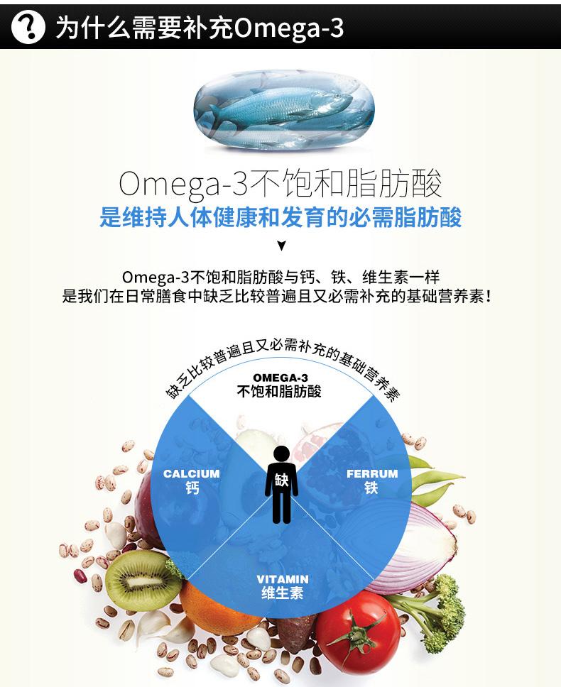GNC健安喜浓缩加强深海鱼油软胶囊120粒*3赠1瓶DHA&EPA中老年护心 营养产品 第4张