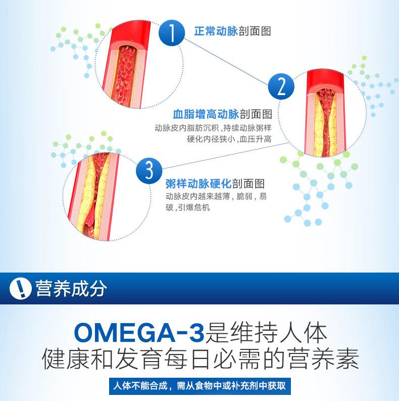 礼盒装GNC护心脑三倍浓缩深海鱼油240粒大豆卵磷脂180粒 ¥599.00 营养产品 第5张