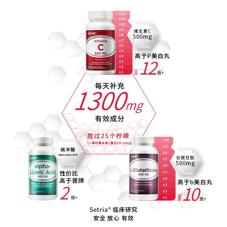预售GNC健安喜美白三巨头谷胱甘肽+硫辛酸+维C祛黑 营养产品 第2张