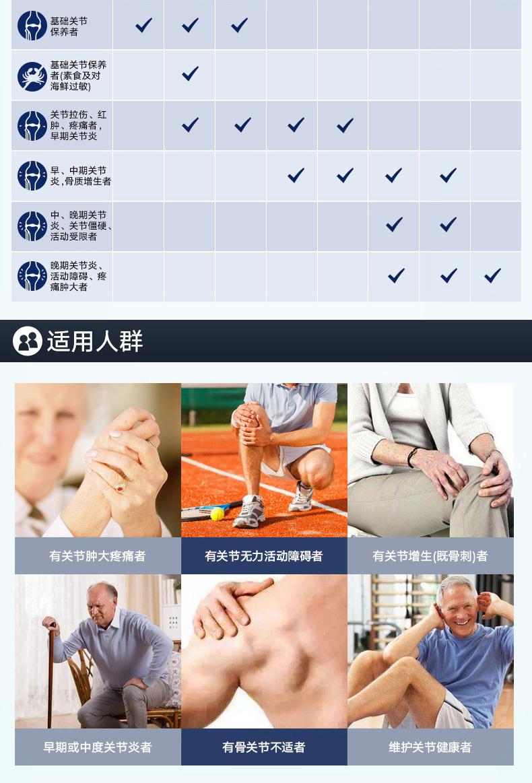 GNC健安喜triflex优骨力氨糖软骨素快速舒适120粒维骨力 营养产品 第6张