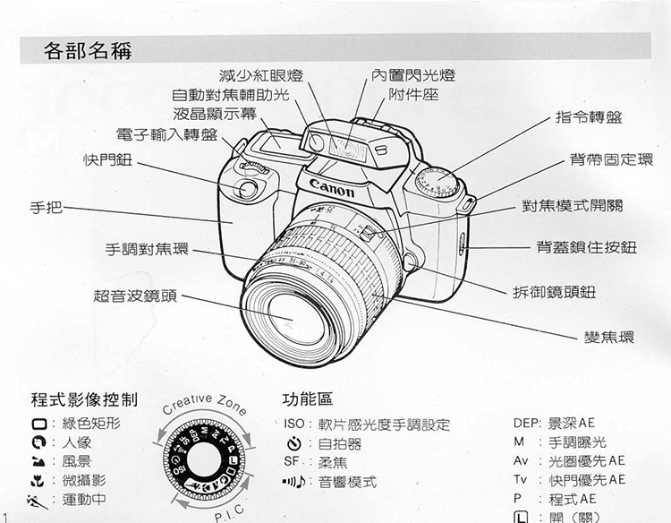 Usd 26260 Free To Watch Without Spending Canon Eos 1000n Kiss Film