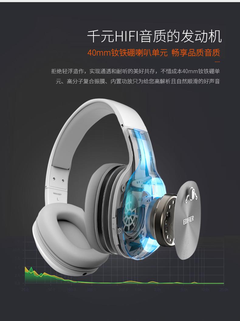 漫步者W800BT无线蓝牙头戴式耳机仅158元,已热销19W台 7W+评价,PK千元以内任意音响