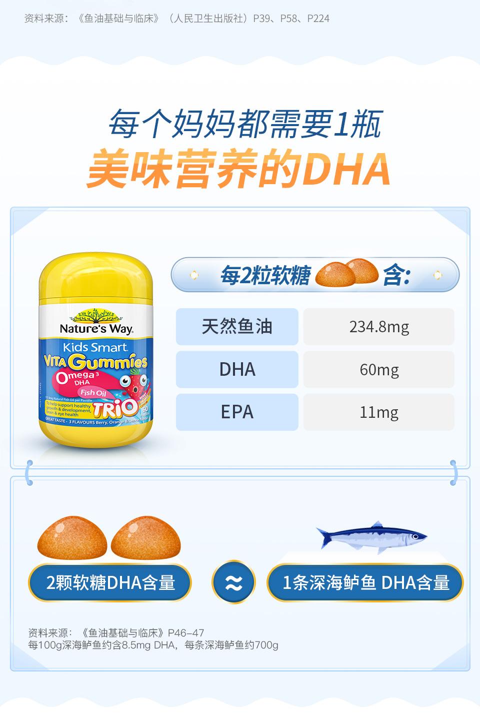 Nature'sWay澳洲佳思敏儿童鱼油软糖欧米茄3深海鱼油宝宝DHA两瓶 产品系列 第5张