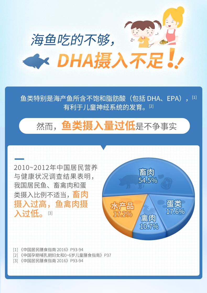 澳洲佳思敏婴幼儿dha儿童鱼油宝宝补脑护眼记忆力深海鱼油营养品¥238.00 产品系列 第6张