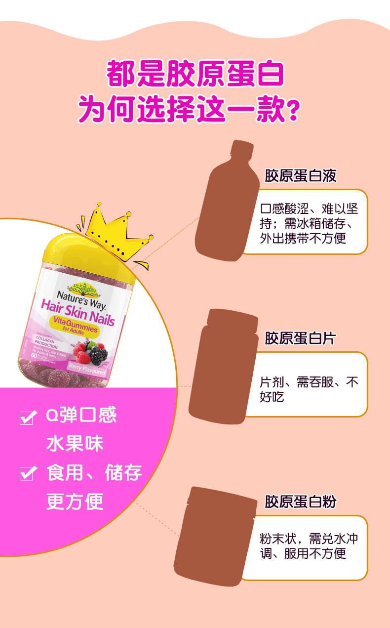Nature s way健康生物素 护发护甲维生素软糖 澳洲成人女性保健品 产品系列 第9张