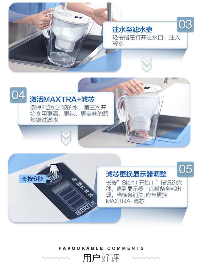 碧然德 Brita 第三代 Maxtra+ 标准版 多效滤芯 12枚 图10