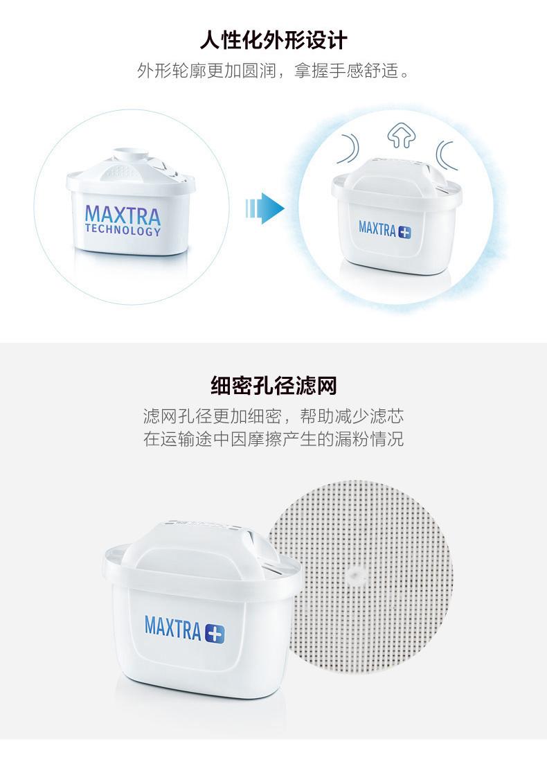 碧然德 Brita 第三代 Maxtra+ 标准版 多效滤芯 12枚 图4