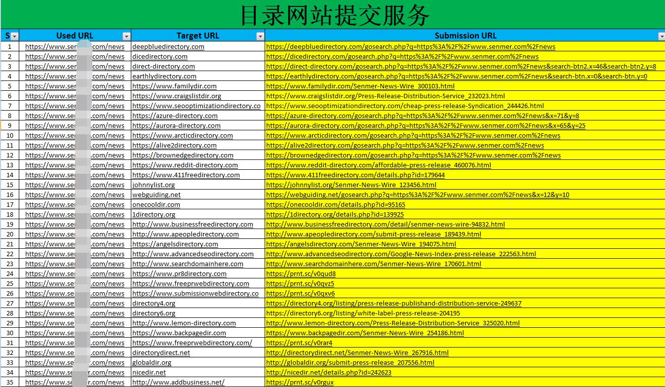 150英文目录网站提交服务Dofollow外链