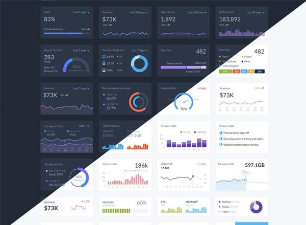 一套很炫的数据展示UI套装下载[SKetch]