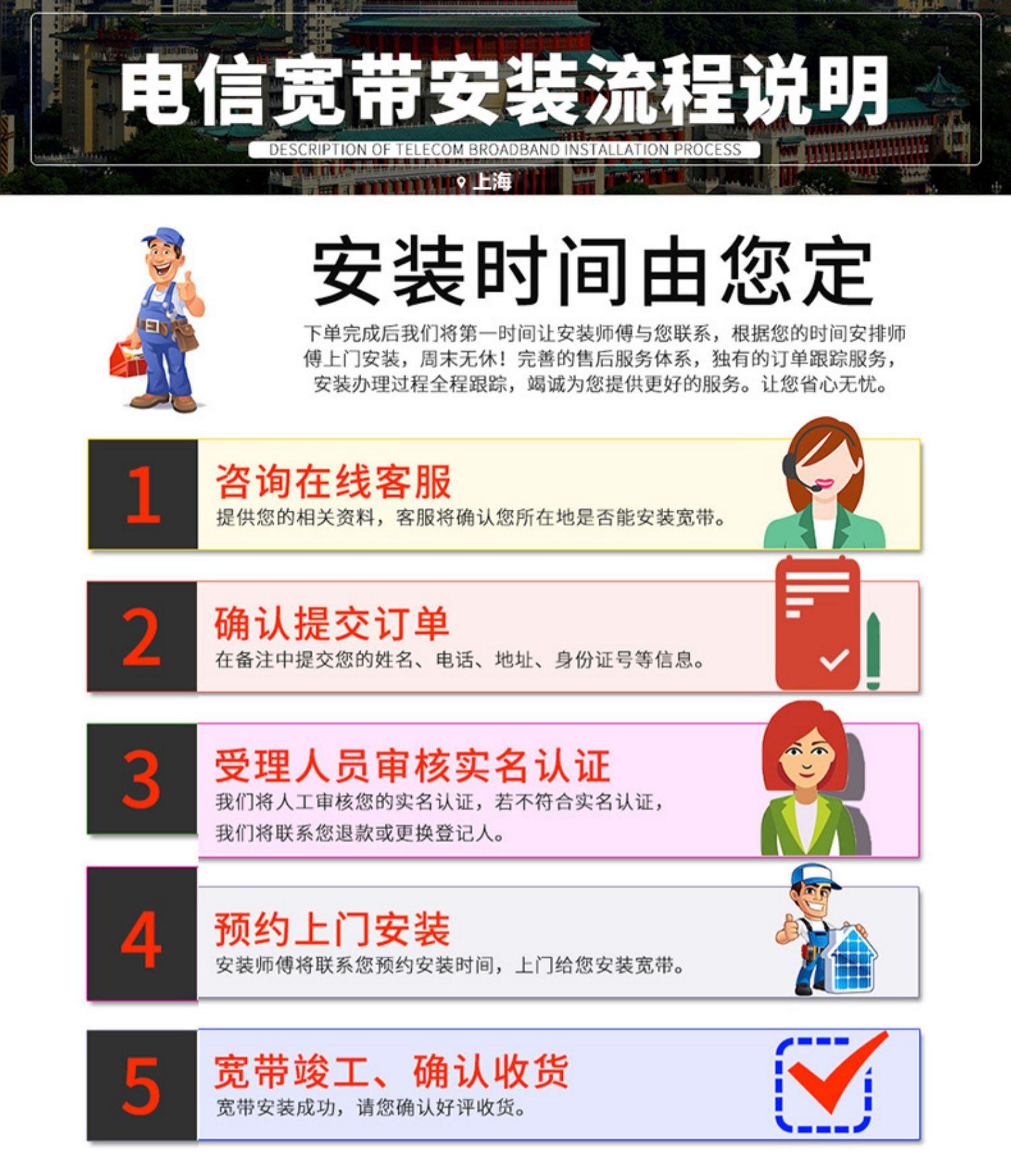 上海电信宽带办理50M100M200M光纤宽带新装续费极速预约安装受理商品详情图