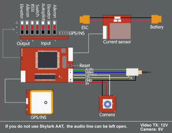 chrysler wiring diagrams free wiring diagrams weebly com [osd] skylark dianmu osd with rth gps/ins amd fpv osd wiring diagrams