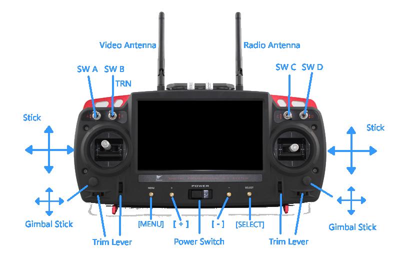 Skylark Radio Control System, Long range, Real color HUD, 7