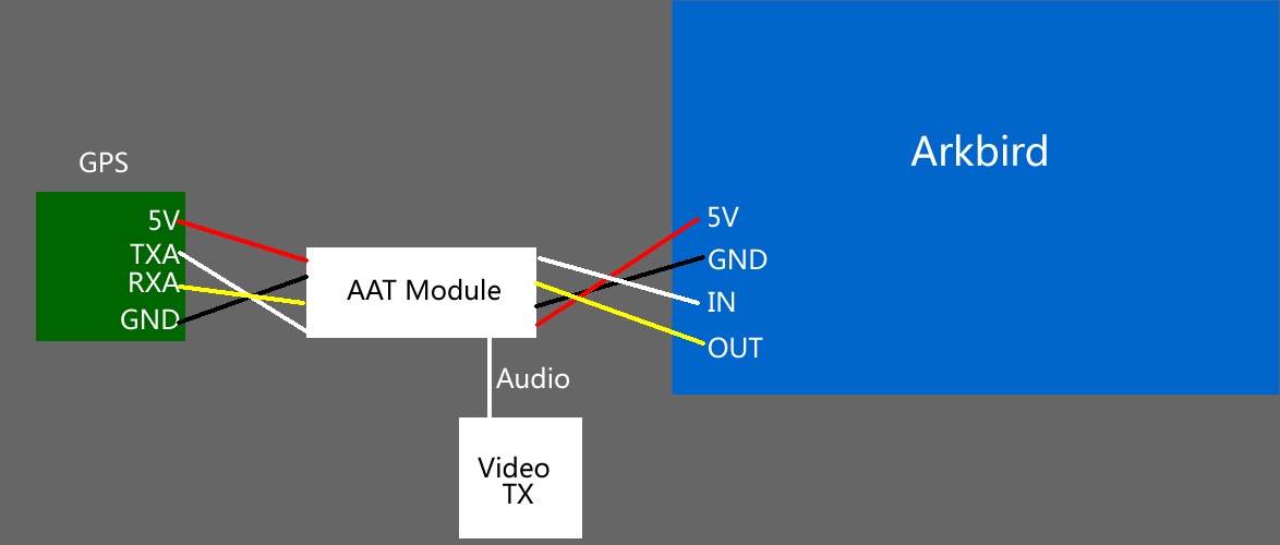 Aat With Fpv Wiring Diagram | Wiring Diagram Aat With Fpv Wiring Diagram on
