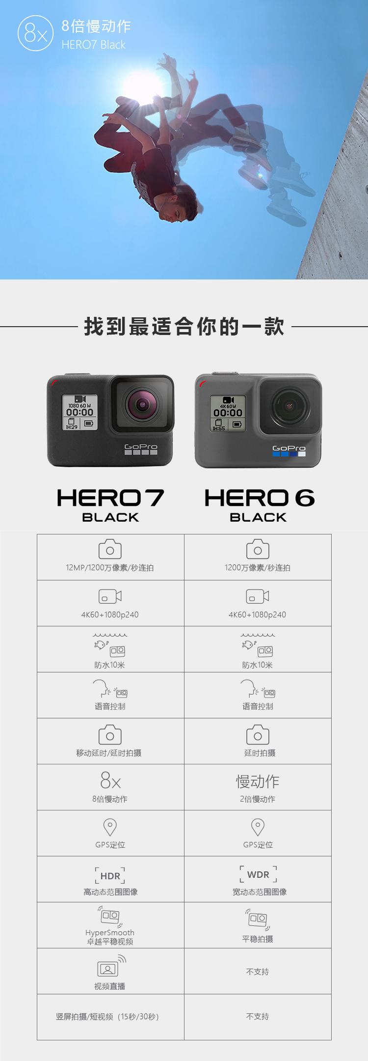 GoPro HERO7 BLACK运动相机4K高清语音防抖防水潜水摄像机狗6/5