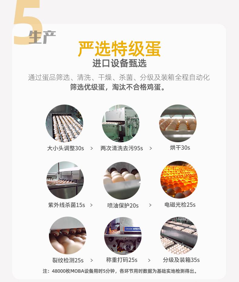 国宴峰会蛋品供应商 圣迪乐村 可生食无菌鸡蛋 20枚 图12