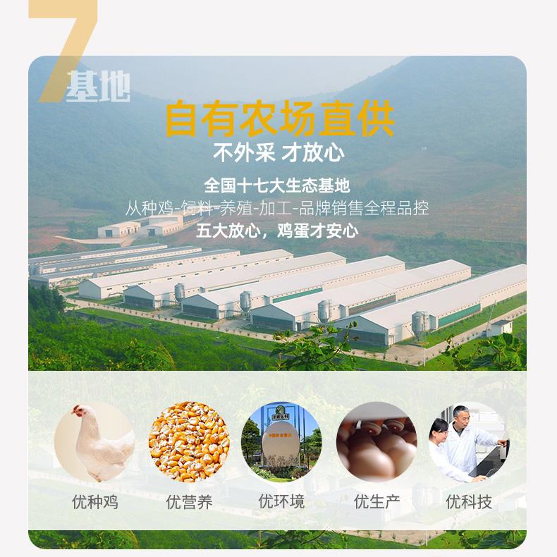 国宴峰会蛋品供应商 圣迪乐村 可生食无菌鸡蛋 20枚 图14