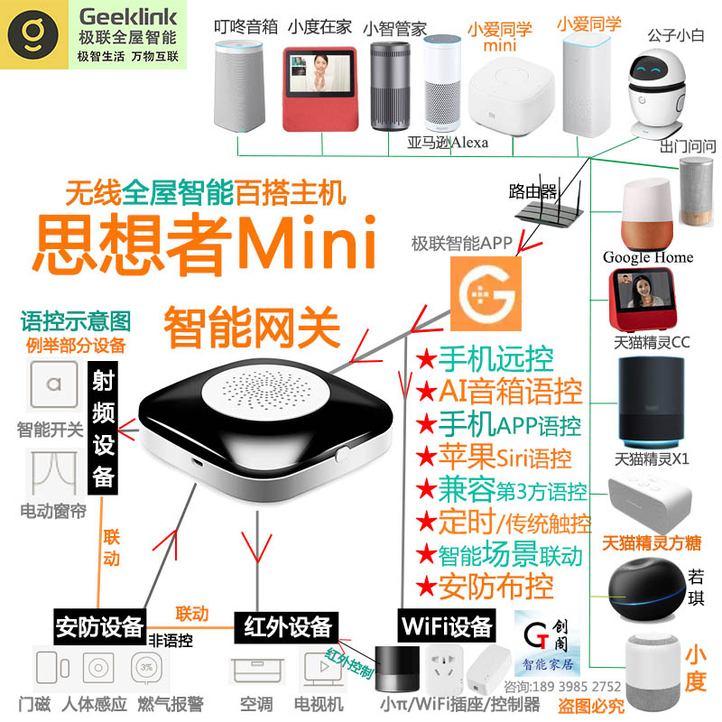 Wireless Remote Control Switch System for Small Household Electric Appliance