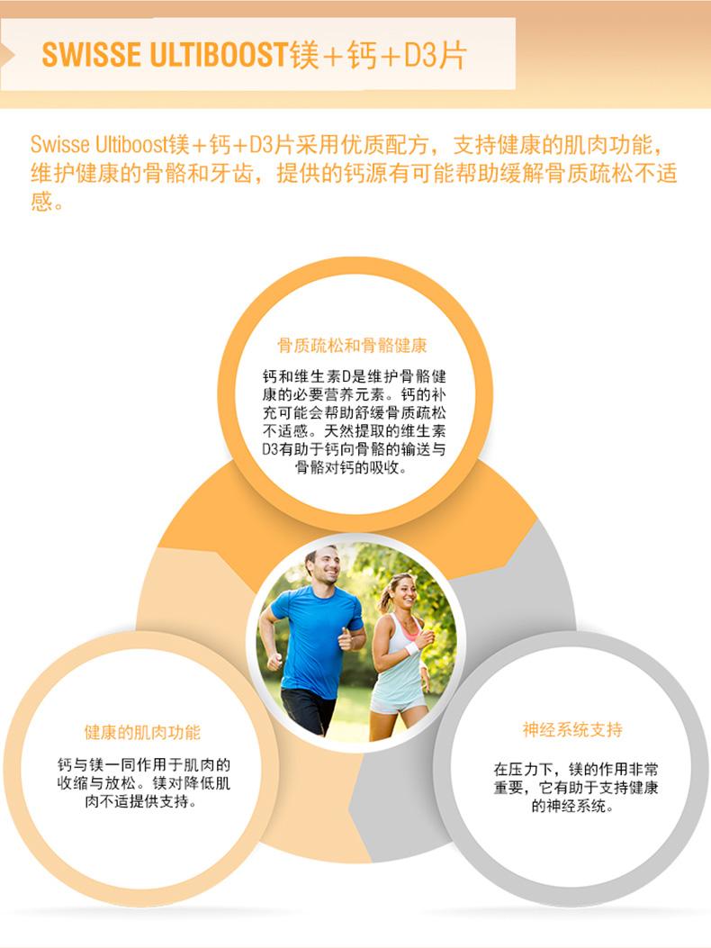澳洲进口Swisse 补镁+钙+维生素D3片120片中老年成人预防骨质疏松 维生素 第2张