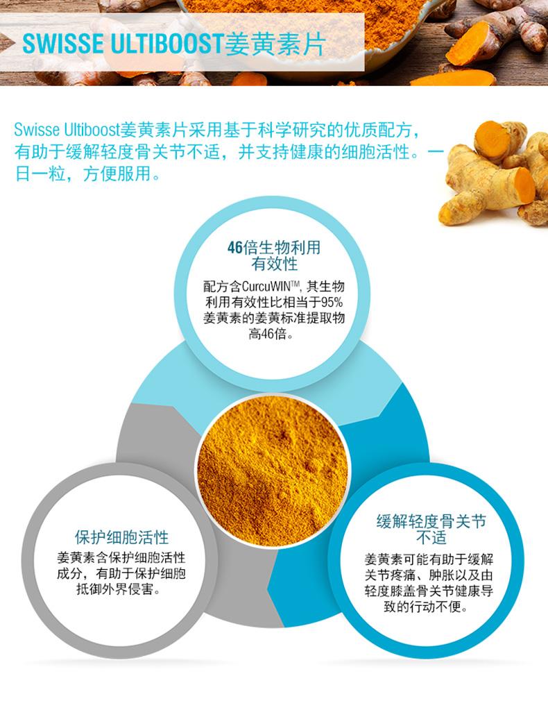 澳洲Swisse姜黄素片30片帮助缓解关节不适支持关节健康 运动营养 第2张