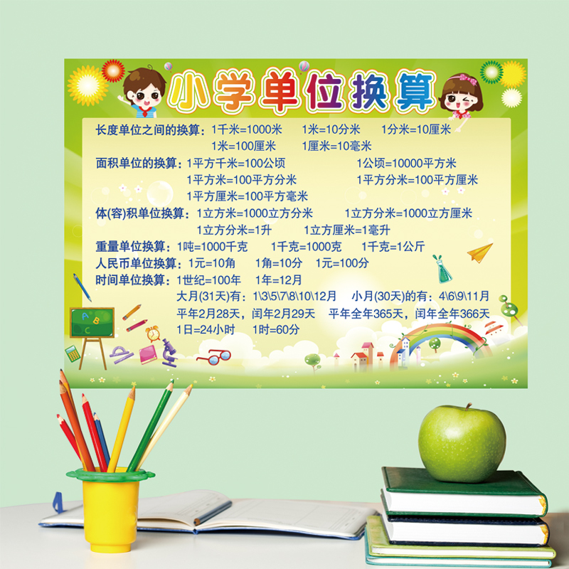 Multiplication method 辅导 table remedial class elementary school ...