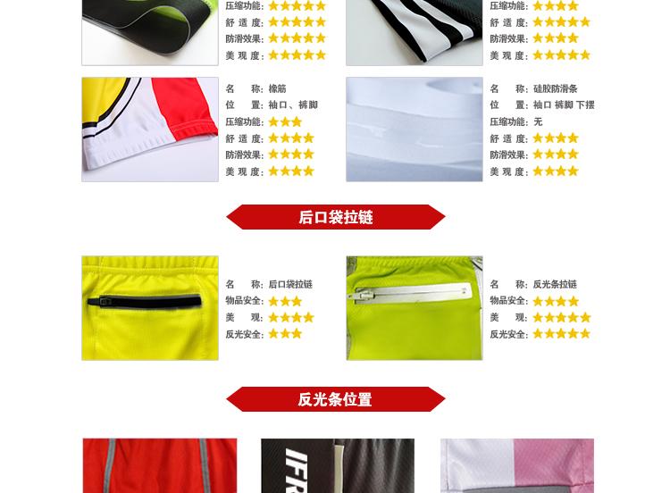 艾弗里夏季短袖骑行服定制logo车队版订做自行车上衣骑行装备定做详情图