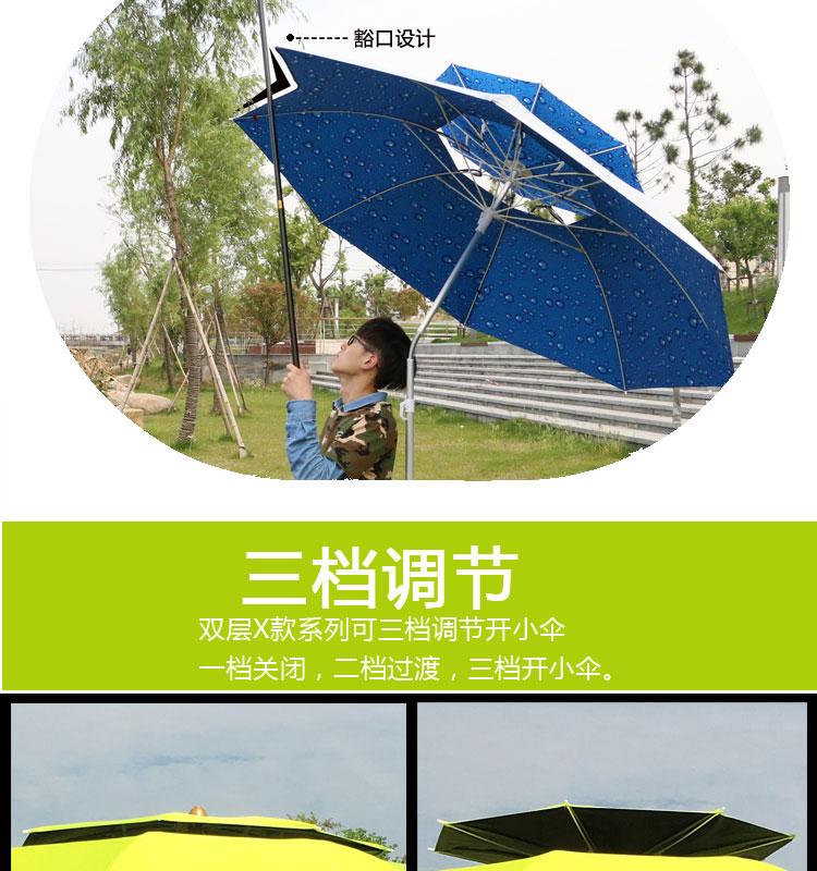 钓鱼伞米双层万向防雨防晒摺迭大钓伞黑胶遮阳特价钓鱼雨伞详细照片