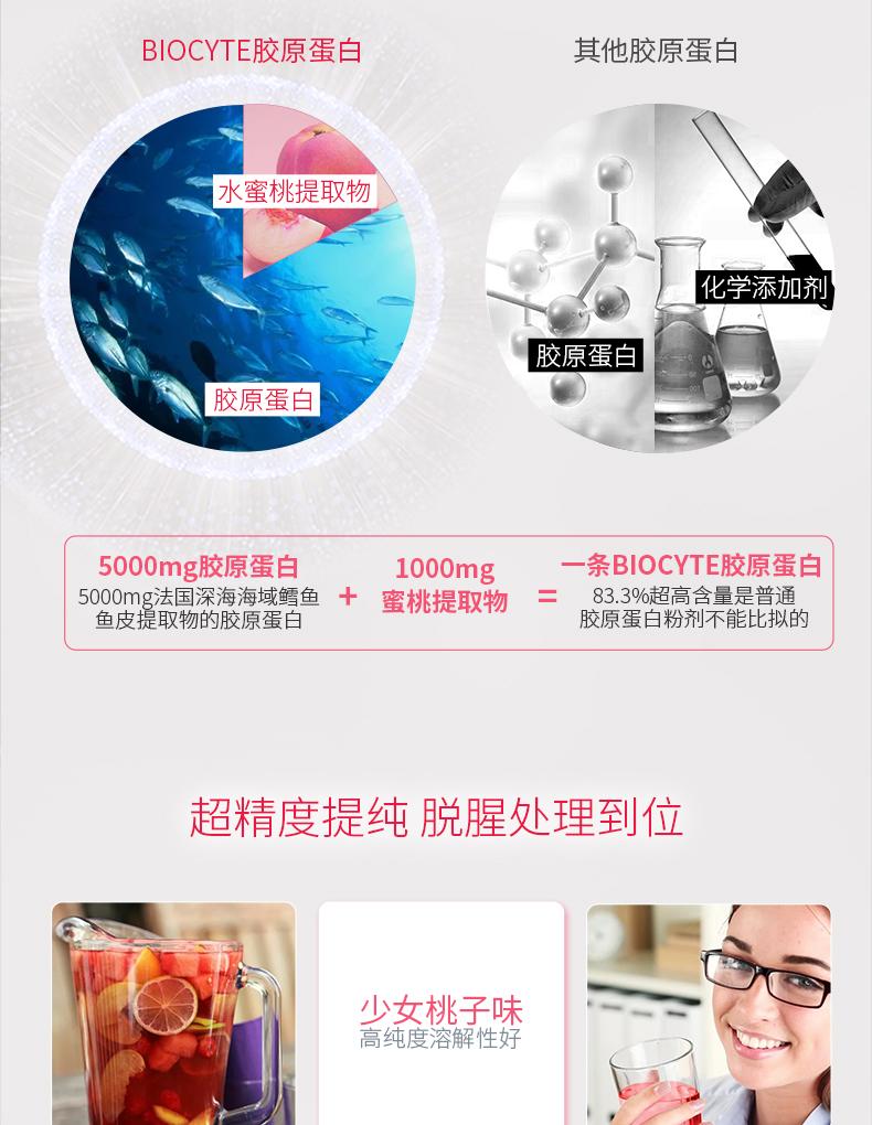 法国Biocyte深海鱼胶原蛋白肽粉原液美白抗衰老2盒装进口正品 ¥776.00 产品中心 第8张