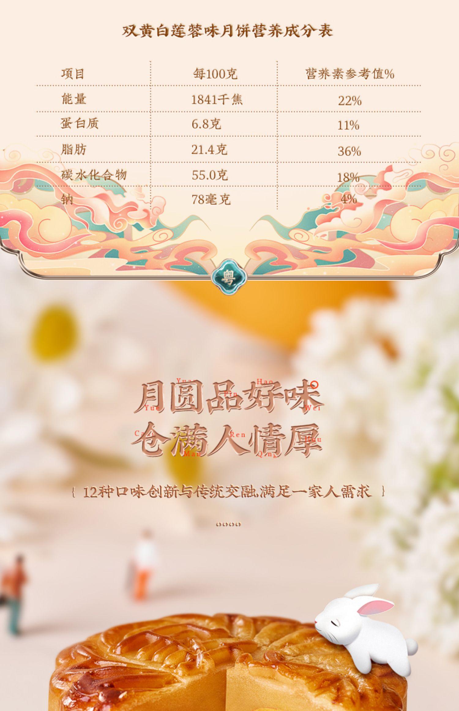 铁盒送礼【金轩宝】网红月饼12饼12味礼盒装4
