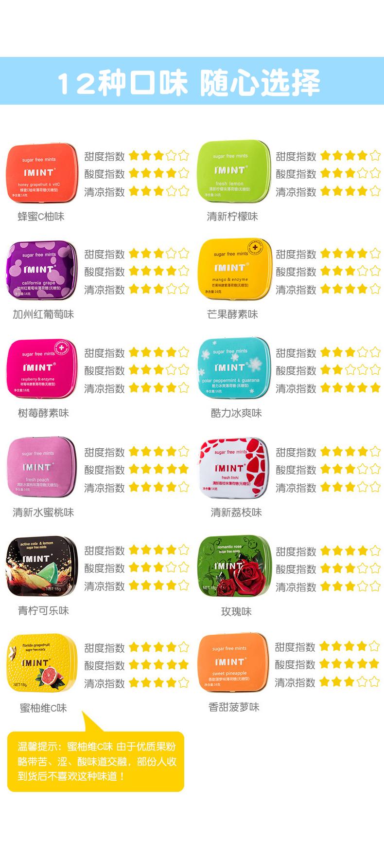 【薇娅推荐】IMINT网红无糖薄荷糖6盒3