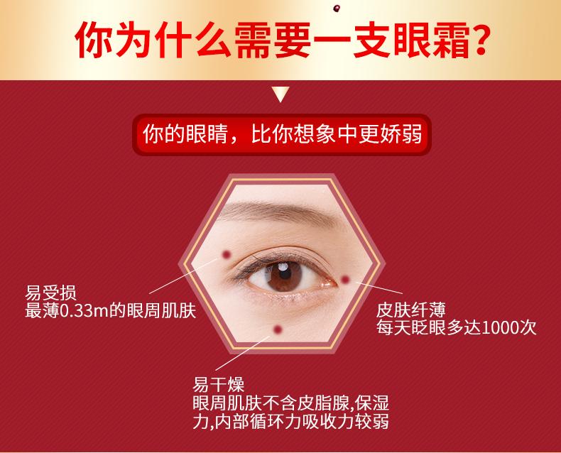 【燕肌药业】去细纹补水黑眼圈眼霜  买1送3 6