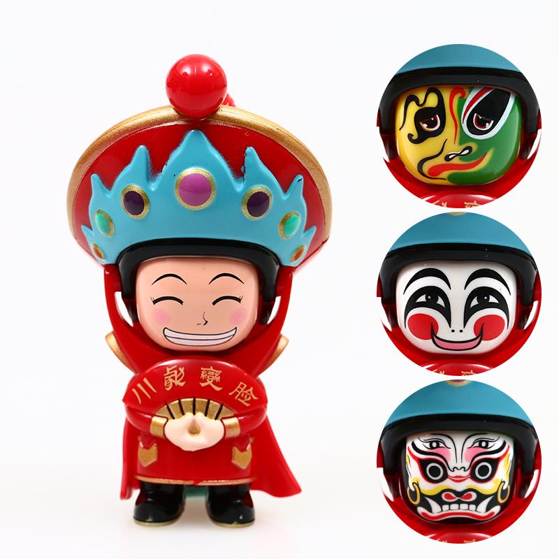 Сычуаньская опера стиль - красный