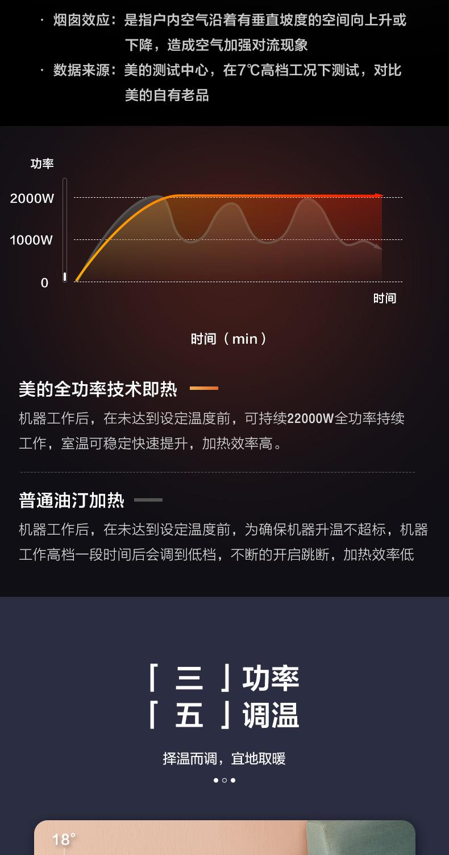 美的 旗舰新品 智能恒温电油汀取暖器 APP+语音 远程超控 图8