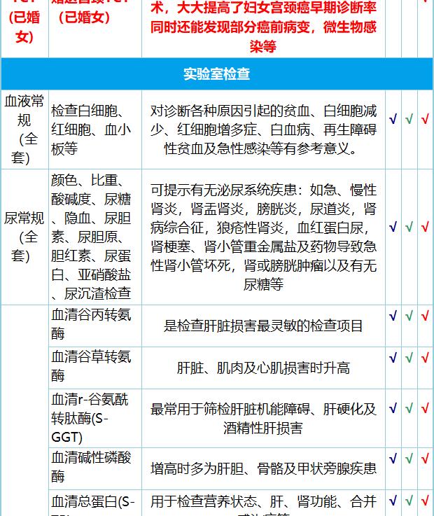 入职体检 美年大健康体检套餐高端体检女士北京妇科体检