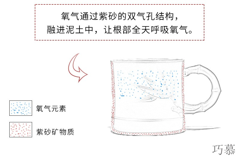 Qiao mu YM yixing without cover are it purple sand cup plant not fair keller ceramic flowerpot contracted creative process