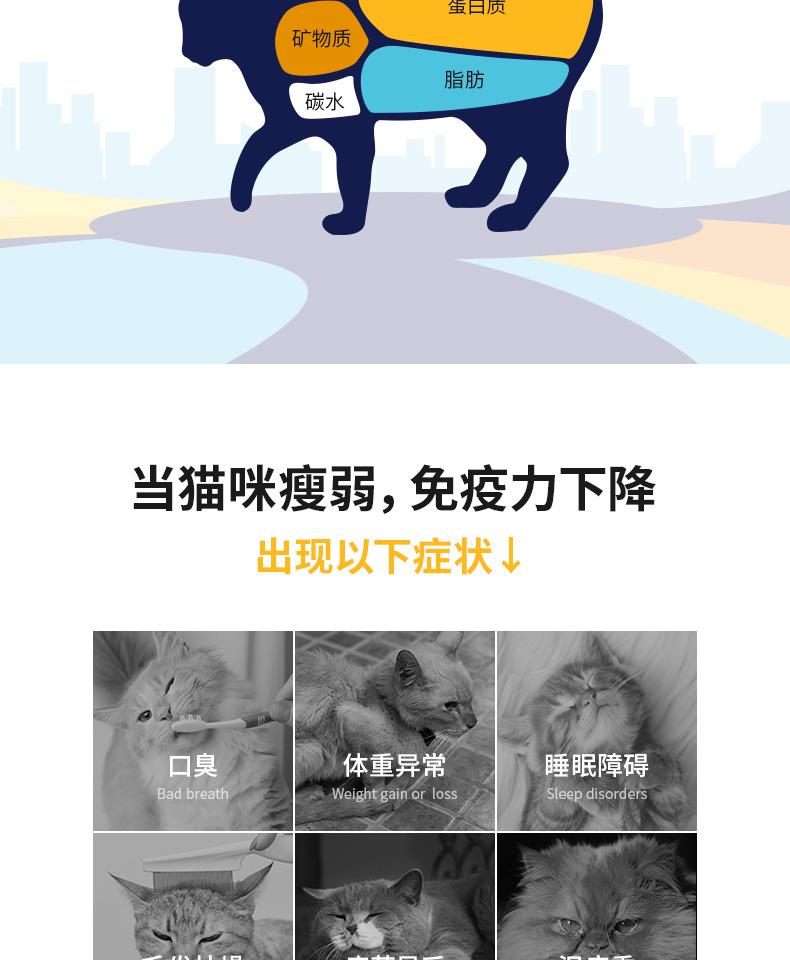 金素猫粮金装素力高进口无谷全猫粮金丽高磅增肥发腮详细照片