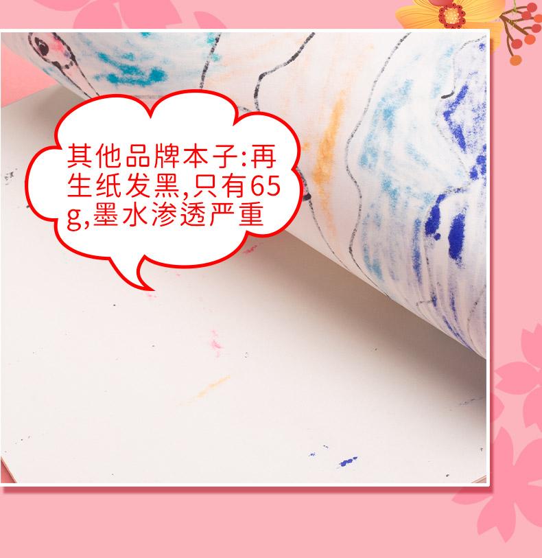 儿童空白图画本小学生用画画本幼儿园宝宝涂色本绘画本涂画本画纸创意专用大加厚白纸美术画册手绘涂鸦本子详细照片