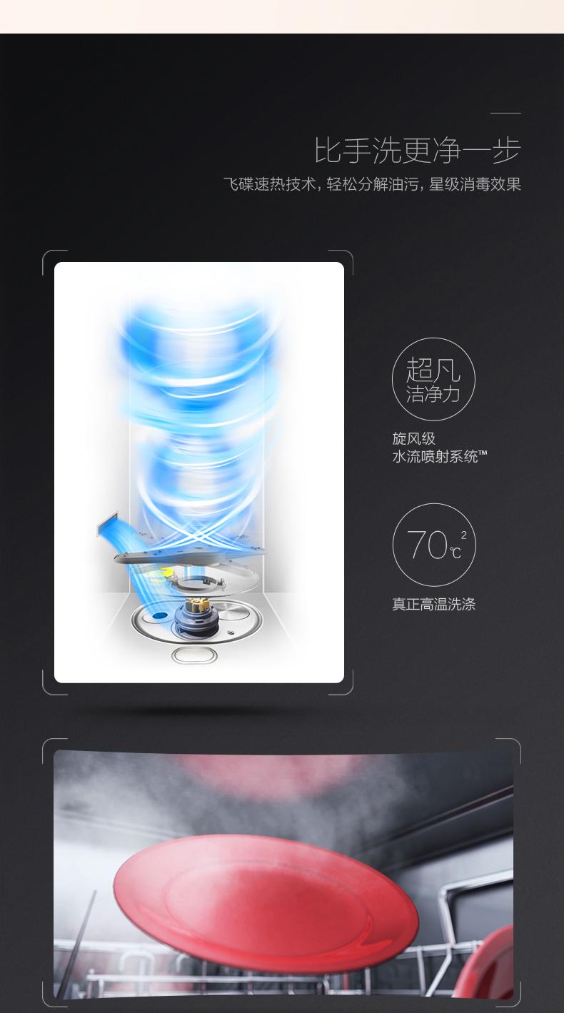 洗碗机X6详情页---PC无视频_05.jpg