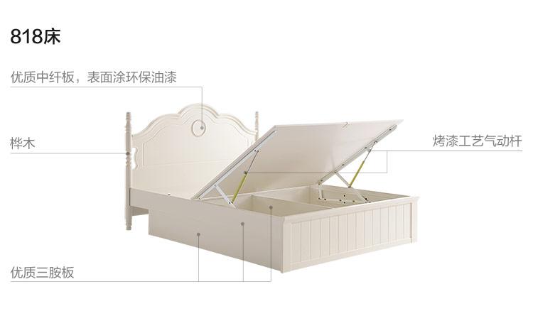 818-材料解析-高箱床.jpg