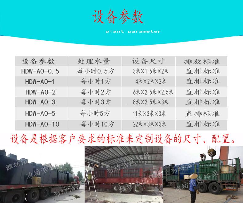 供应福建省福州市城镇污水处理设备、污水处理设备、生活污水处理设备|城镇污水处理设备-潍坊浩德环保水处理设备有限公司