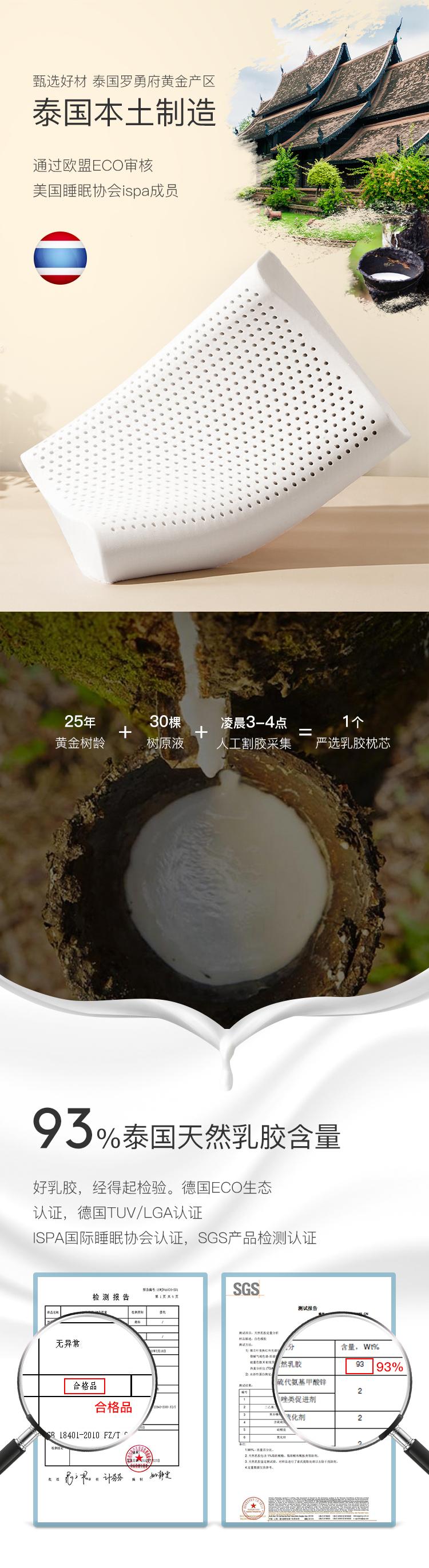 网易严选 泰国纯天然乳胶枕 SGS全程监控 抑菌除螨 图2